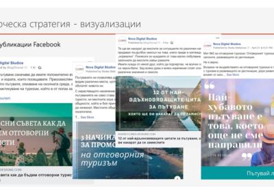 Пакети публикации за социални медии